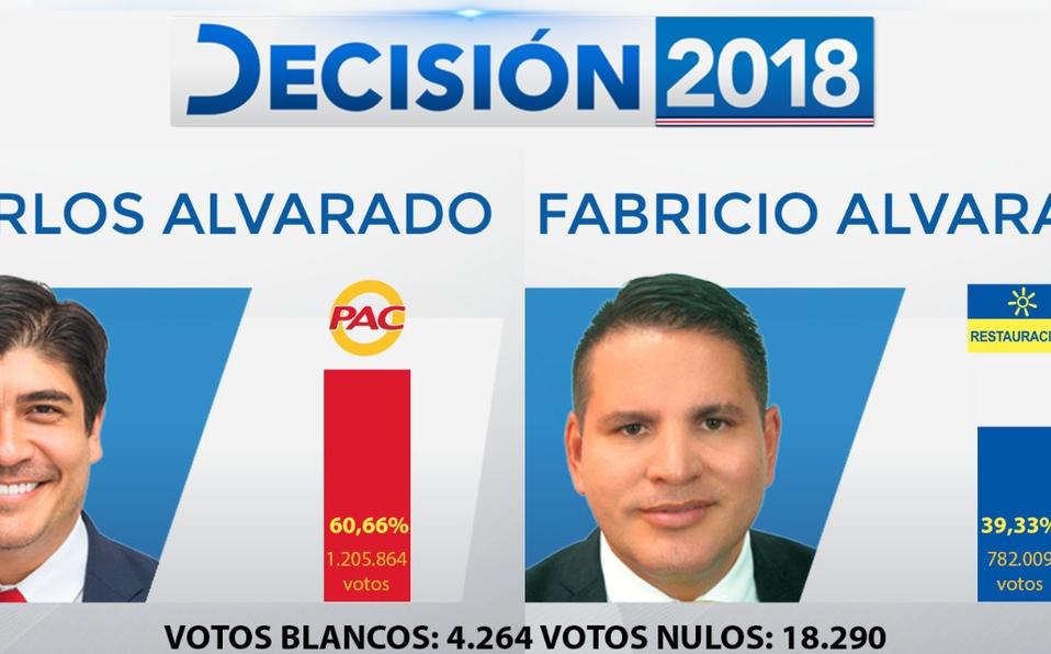 Carlos Alvarado se convierte en el presidente de Costa Rica